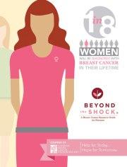 NBCF Patient Cover Design 2012